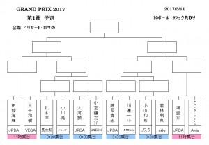 20170311_gp1_br2