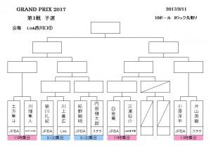 20170311_gp1_ln1_kh
