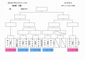 20180804_GP4関東予選br1