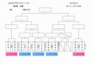 20180804_GP4関東予選br2