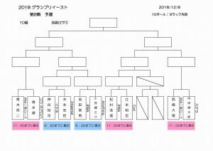 20181208_東日本グランプリ第8戦関東予選_ロサ1
