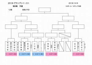 20181208_東日本グランプリ第8戦関東予選_ロサ2