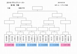 20190305_0309_gp1関東予選10ロサ2